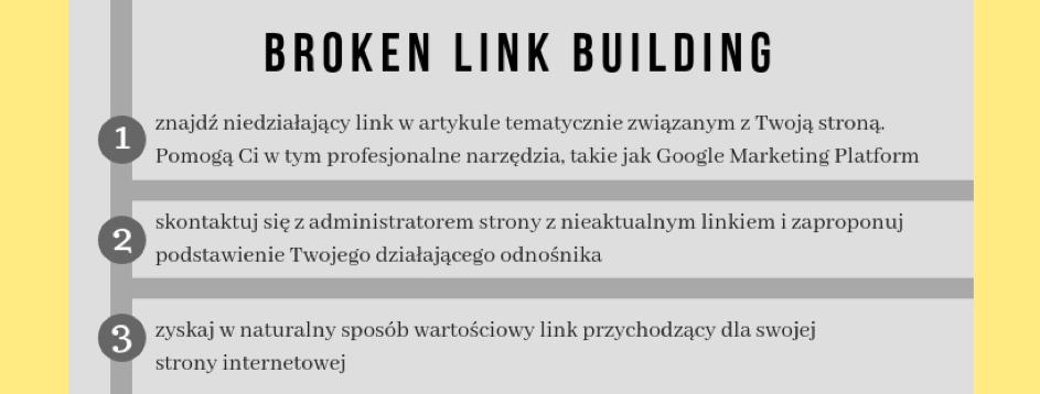 Broken link building to jedna ze strategii link buildingu