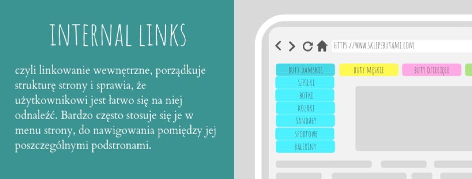 Internal links to inaczej linkowanie wewnętrzne