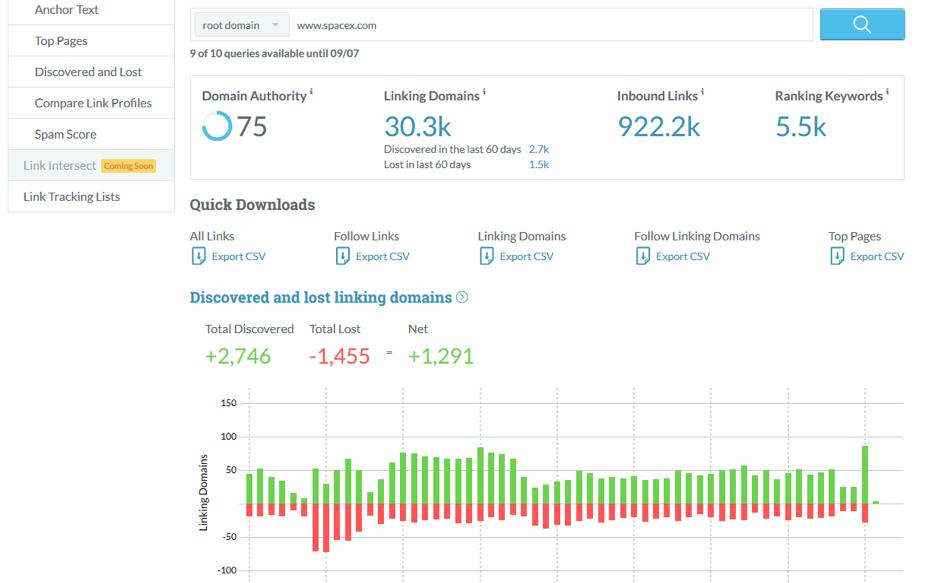 Link Explorer oferuje także wykresy odnośnie wartości DA iPA