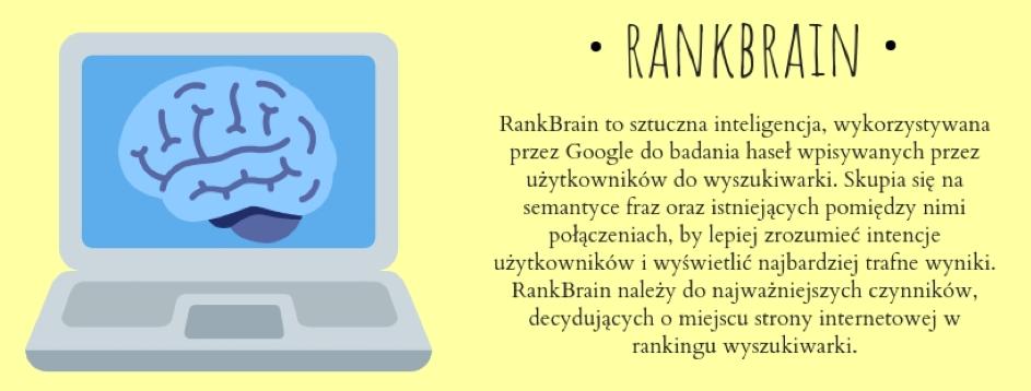 RankBrain szybko stał się bardzo ważnym czynnikiem, który wpływa nakolejność wyników wyszukiwania