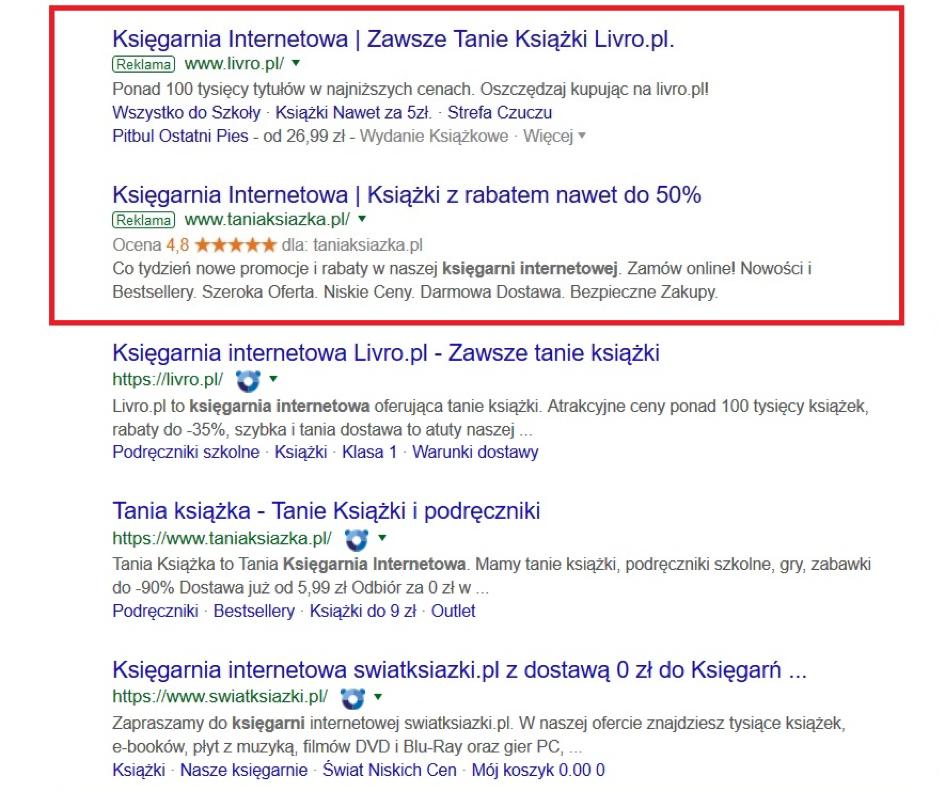 dzięki linkom sponsorowanym, czylireklamom wyświetlającym się wGoogle ponad naturalnymi wynikami wyszukiwania.